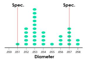 check sheet - dimensions